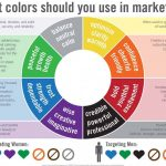 Infographic: What colors should you use in marketing?
